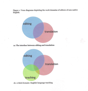 Venn Diagram for Editing Non-Native English